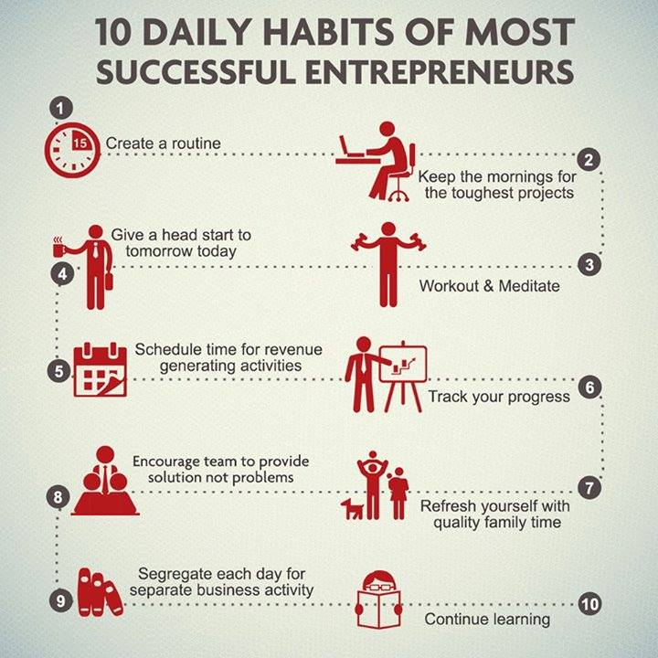 10 daily habits of most successful entrepreneurs infographic
